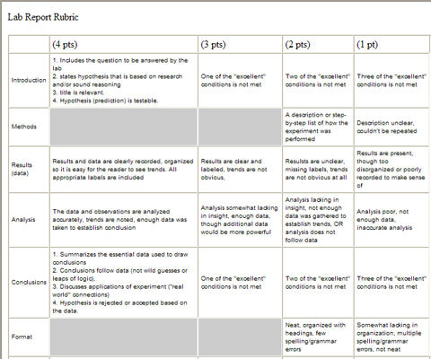 lab-report-rubric